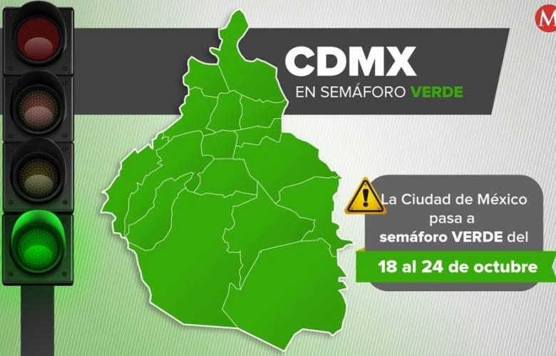 CDMX pasa a semáforo epidemiológico verde.